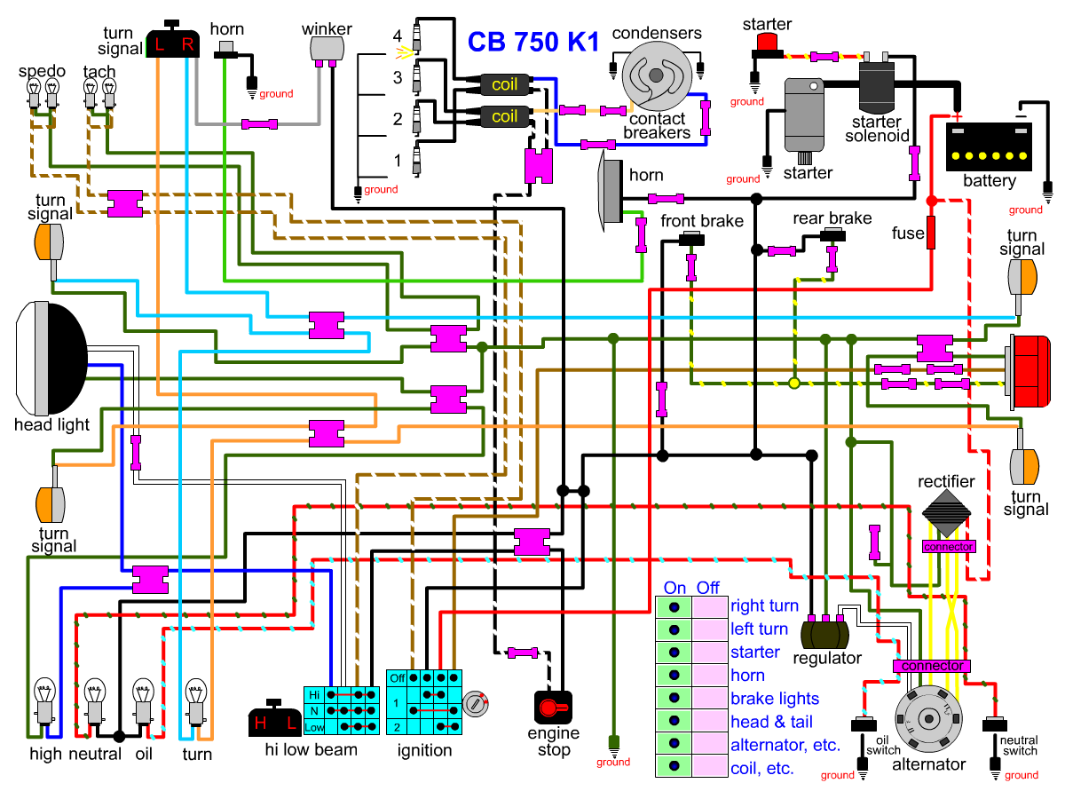 picture 4 of 6 from honda cb750 wiring diagrams honda cb750 wiring diagram color 1981 honda cb750 wiring diagram