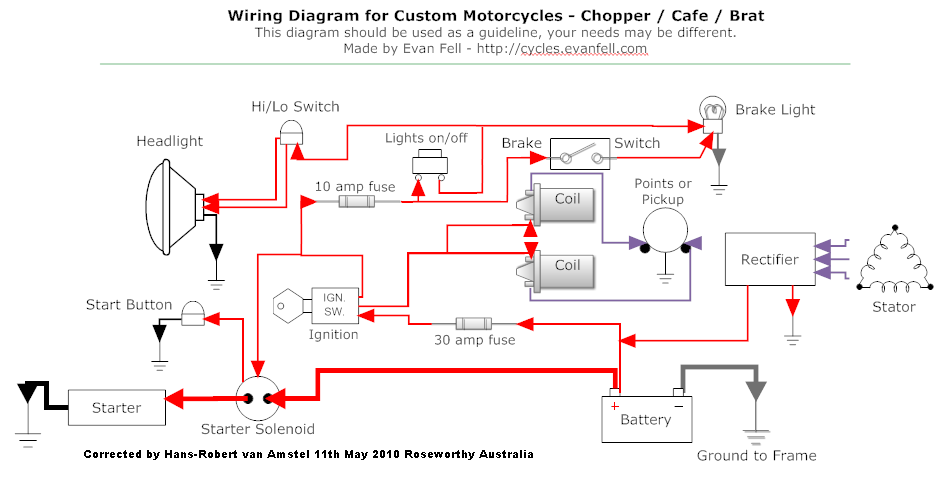 picture 3 of 6 from honda cb750 wiring diagrams dyna chopper wiring diagram single output dyna coil wiring diagram