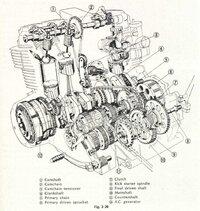 Honda-CB750-Engine-Cutaway.jpg