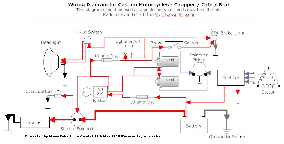 chopper wiring diagram by evan fell | honda cb750 forum  honda cb750 forum